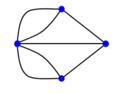 Königsberg graph.png