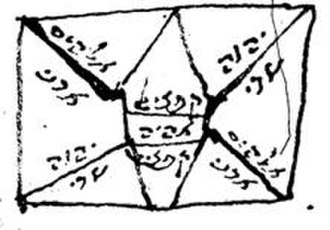 Practical Kabbalah - Image: Kaphtziel
