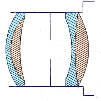Photographic lens design - Diagram of Petzval's 1841 portrait lens - crown glass shaded pink, flint glass shaded blue
