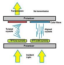 Low-temperature polycrystalline silicon - Wikipedia