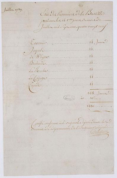 File:Liste des prisonniers enfermés à la Bastille du 1er au 14 juillet 1789. 1 à 4 - Archives Nationales - AE-II-1166-c.jpg