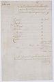 Liste des prisonniers enfermés à la Bastille du 1er au 14 juillet 1789. 1 à 4 - Archives Nationales - AE-II-1166-c.jpg