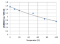 Lithiumcarbonat Löslichkeit.PNG