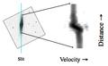 Longslit spectroscopy example.png