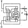 Losev's magnetic amplifier diagram.png