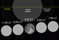 Lunar eclipse chart close-05apr24.png