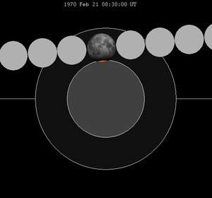 February 1970 lunar eclipse - Image: Lunar eclipse chart close 1970Feb 21