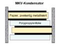 MKV-Power-Kondensator-Prinzip-1.png