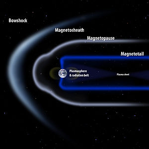 Magnetopause -  Artistic rendition of the Earth's magnetopause. The magnetopause is where the pressure from the solar wind and the planet's magnetic field are equal. The position of the Sun would be far to the left in this image.