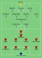 Man Utd vs Liverpool 1996-05-11.svg