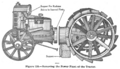 Manly 1919 Fig 128 Fordson unit frame.png
