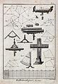 Mathematics; various surveying instruments. Engraving by Ben Wellcome V0025490.jpg