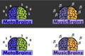 MetaBrainz and MusicBrainz logos.png