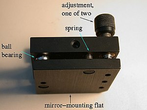 Mirror mount - A kinematic mount, showing some of the mechanism.