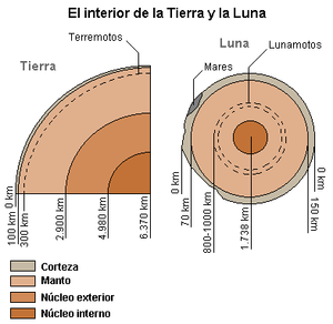 Geologa de la Luna  Wikipedia la enciclopedia libre
