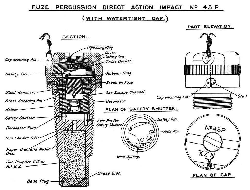 Mortar Shell Diagram Data Schema