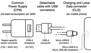 Common external power supply - OMTP's common charging solution (CCS) components