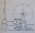 Ottův slovník naučný - obrázek č. 3200.JPG