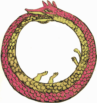 Self-reference - The Ouroboros, a dragon that continually consumes itself, is used as a symbol for self-reference.