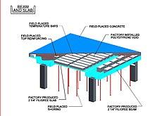 Filigree concrete - Wikipedia