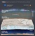 PIA23874-NeptuneMoonTriton-TridentMission-20200616.jpg