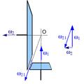 Pignon en kroonwiel met driehoek van de hoeksnelheden.png