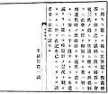 Preface-livre-japonais-Note-abregee-sur-les-questions-et-les-reponses-fs5.jpg