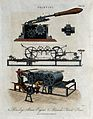 Printing; section and details of the Bramah numerator press Wellcome V0023779ER.jpg