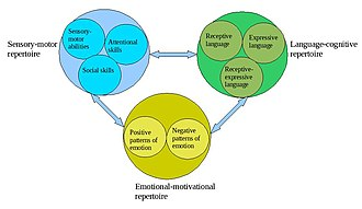 Psychological behaviorism - Psychological behaviorism