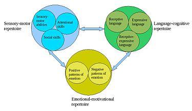 Psychological behaviorism