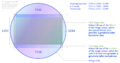 PureView Pro Sensor.png