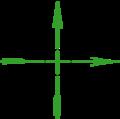 Quadrant - coordinate system.png