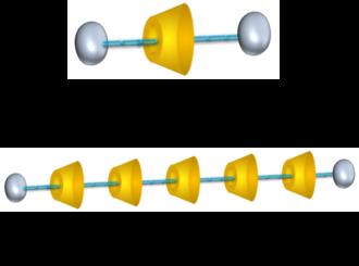 Polyrotaxane - Image: Rotaxane and Polyrotaxane
