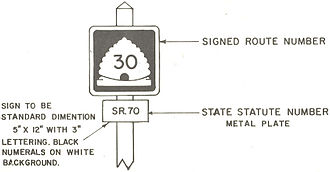 Utah State Route 30 - Signage used from 1966 to 1977 on SR-30