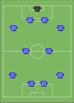 Avaí Futebol Clube – Wikipédia e407fa74e15fb