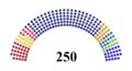 Serbian Parliament 2016.png