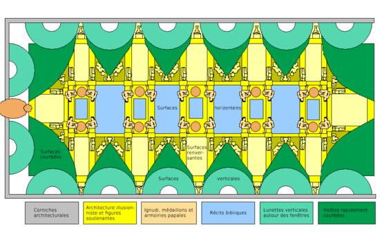 Plafond De La Chapelle Sixtine Wikipedia