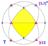 Sphere symmetry group t.png