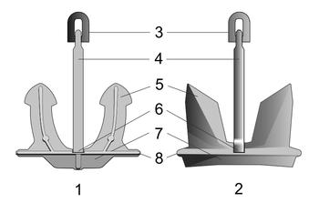 錨 Wikipedia