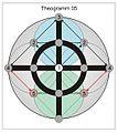 Theogramm 05.jpg
