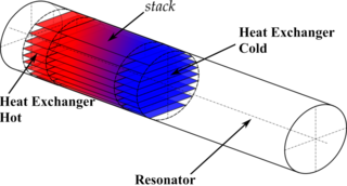 Thermoacoustic heat engine