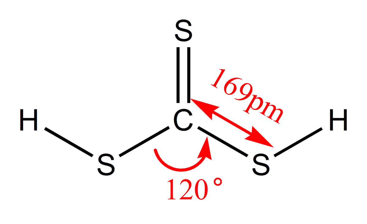 Chemical Properties For Carbonic Acid