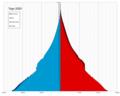 Togo single age population pyramid 2020.png