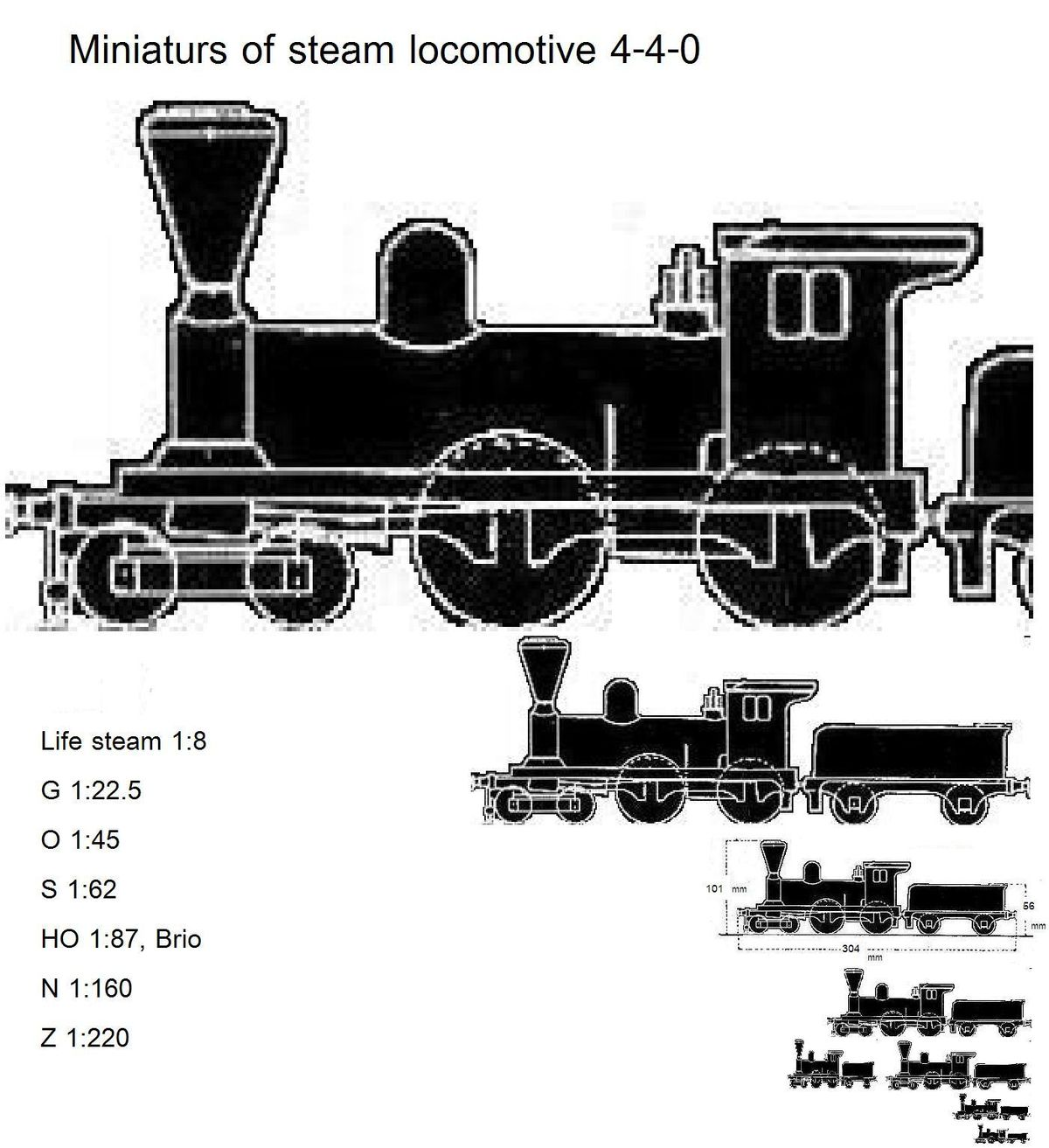 Px Train Scale on Lionel Train Parts Diagram