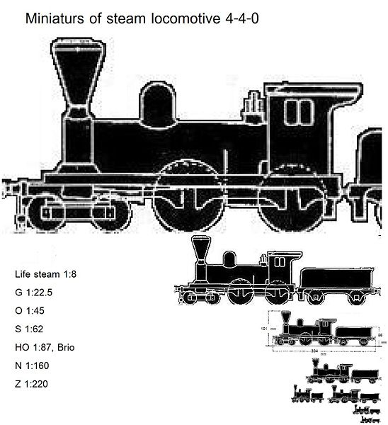 File:Train scale 4-4-0.JPG