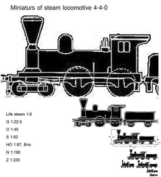 File:Train scale 4-4-0.JPG