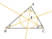 triangle cercle inscrit et bissectrice