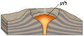 Volcanic dome heb.png