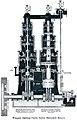 Willans central-valve steam engine.jpg