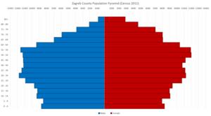 Zagreb County Wikipedia